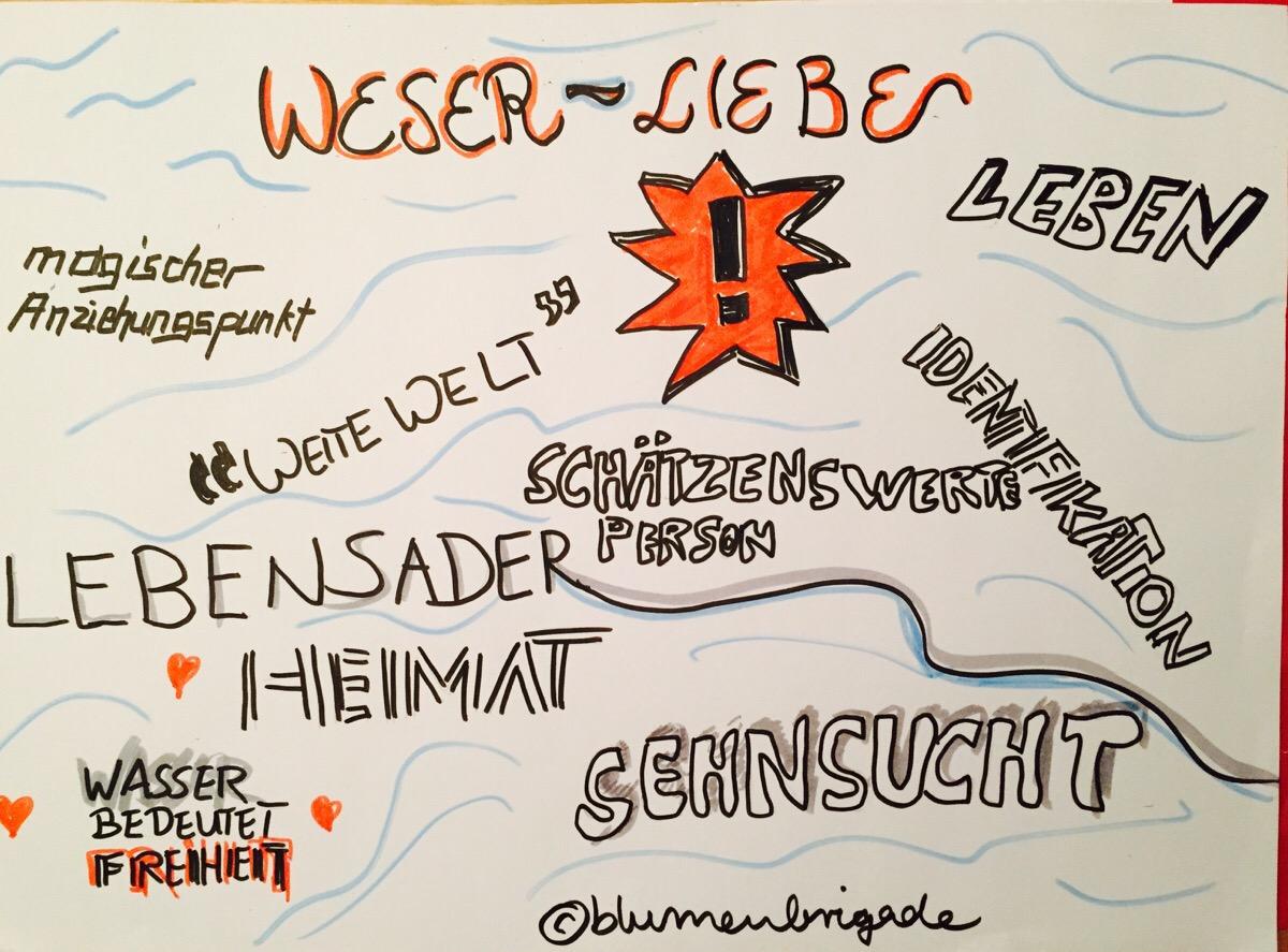 Weser Liebe