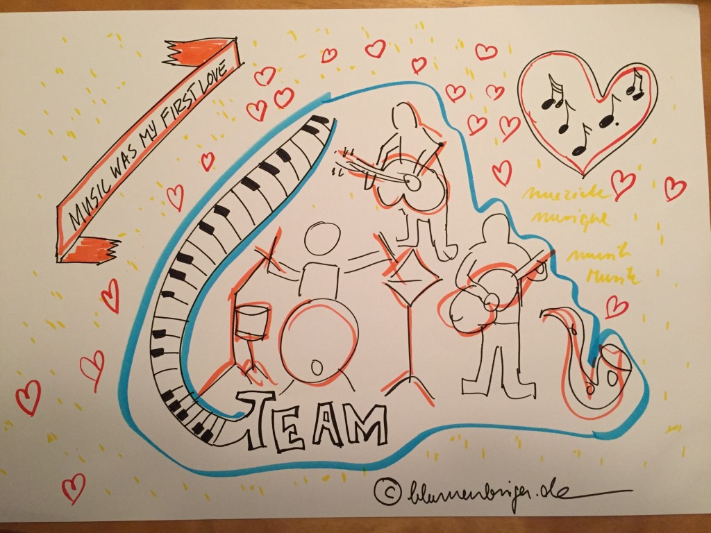 Team #30daysdraworletter Thema