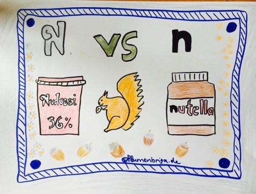 Nutella versus Nudossi