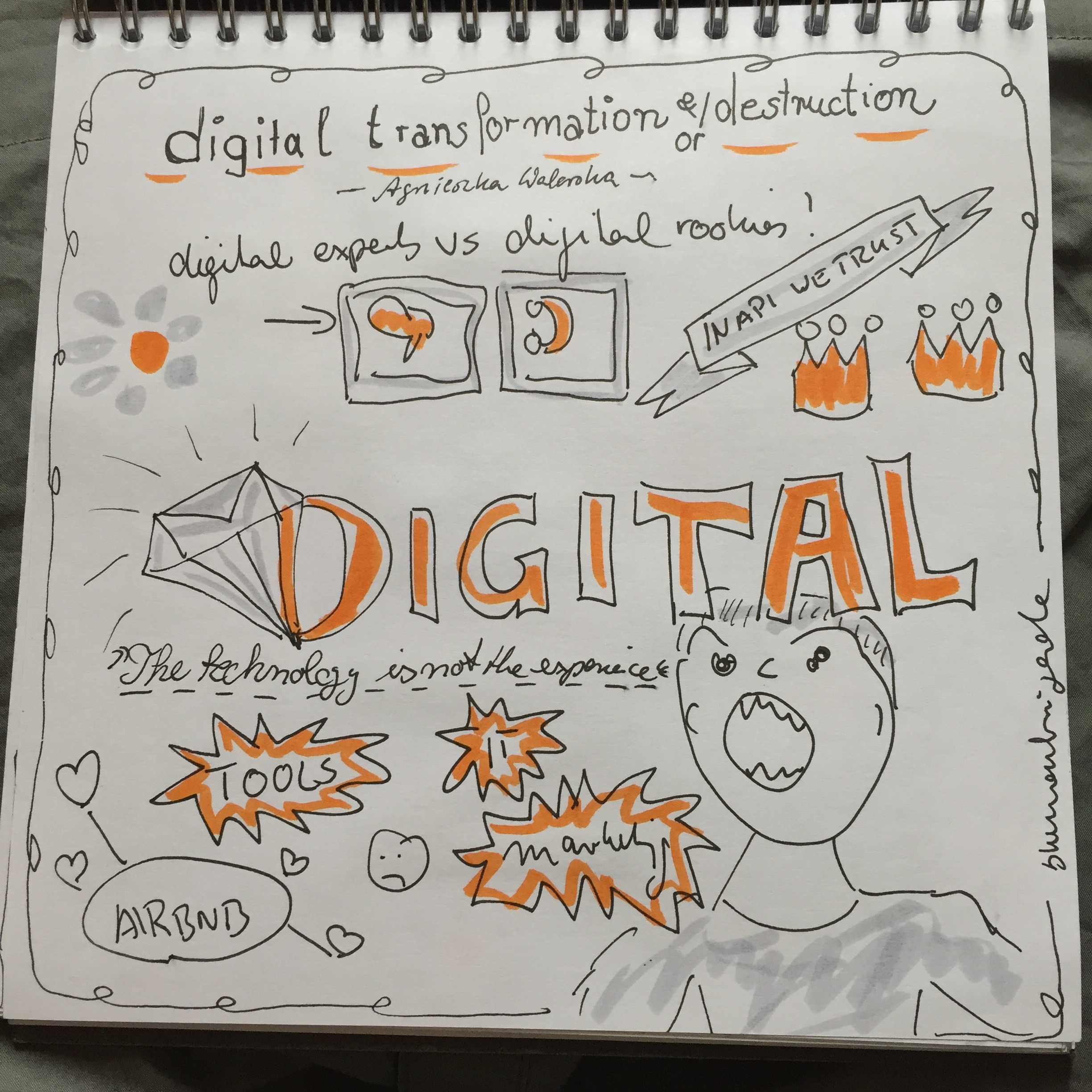 Rpten Digital Transformation and Destruction sketchnote